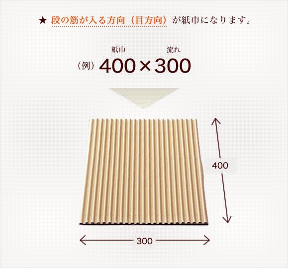 巻き段ボールの紙巾と長さの見方